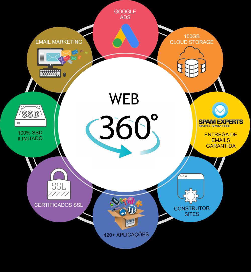 web360_v1_1000